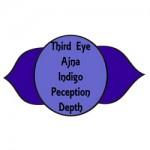 3rd eye chkara
